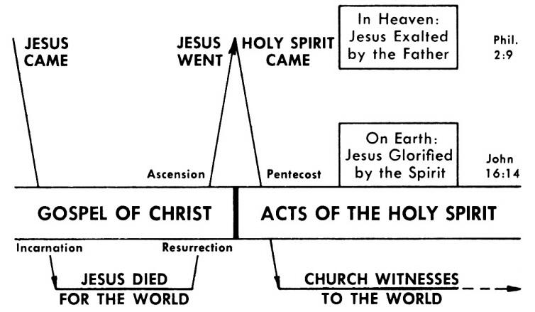 The Holy Spirit Walking Like Jesus Walked Precept Austin