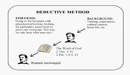 Inductive Bible Study | Precept Austin