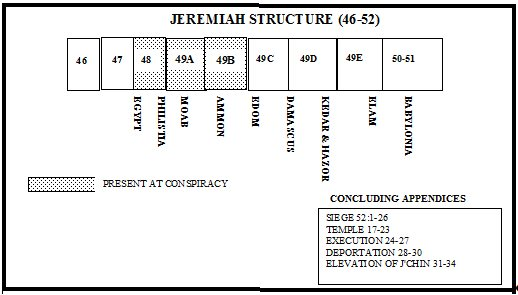 Jeremiah Commentaries Sermons Precept Austin